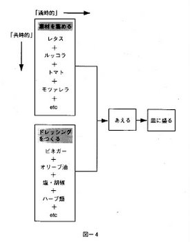 Ryouri_tasc_makoto2